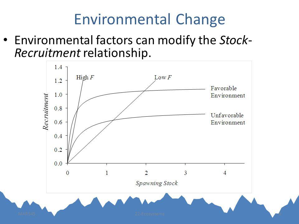 MAR54522-Ecosystems8 Environmental Change Environmental factors can modify the Stock- Recruitment relationship.