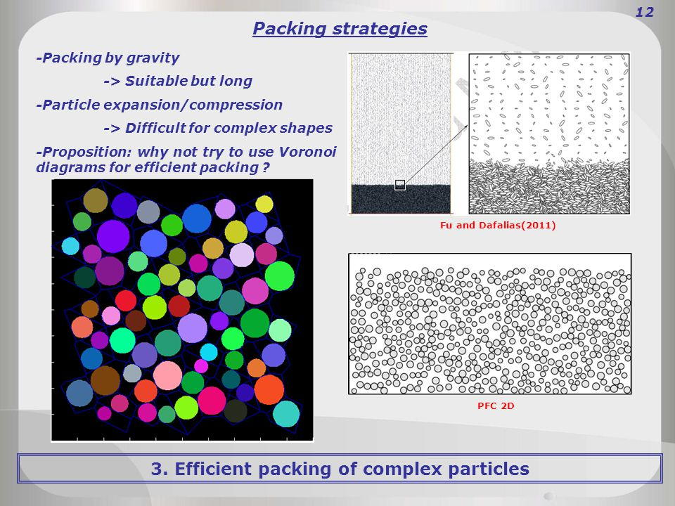 3. Efficient packing of complex particles 12 Packing strategies Fu and Dafalias(2011) PFC 2D -Packing by gravity -> Suitable but long -Particle expans
