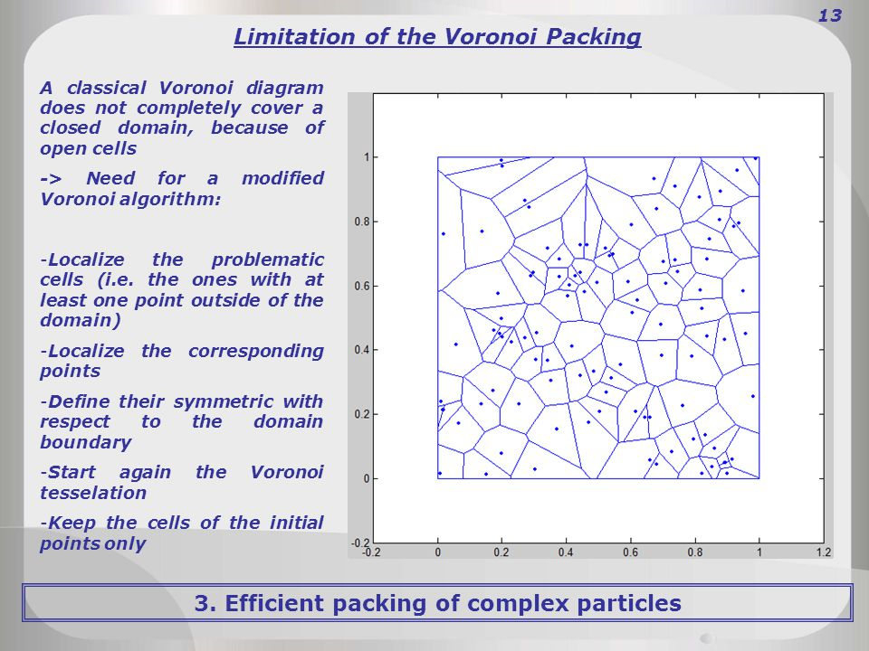 3. Efficient packing of complex particles 13 Limitation of the Voronoi Packing A classical Voronoi diagram does not completely cover a closed domain,