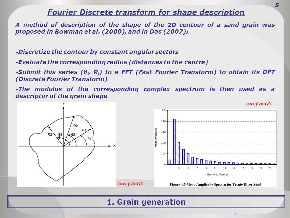 1. Grain generation 5 Fourier Discrete transform for shape description A method of description of the shape of the 2D contour of a sand grain was prop