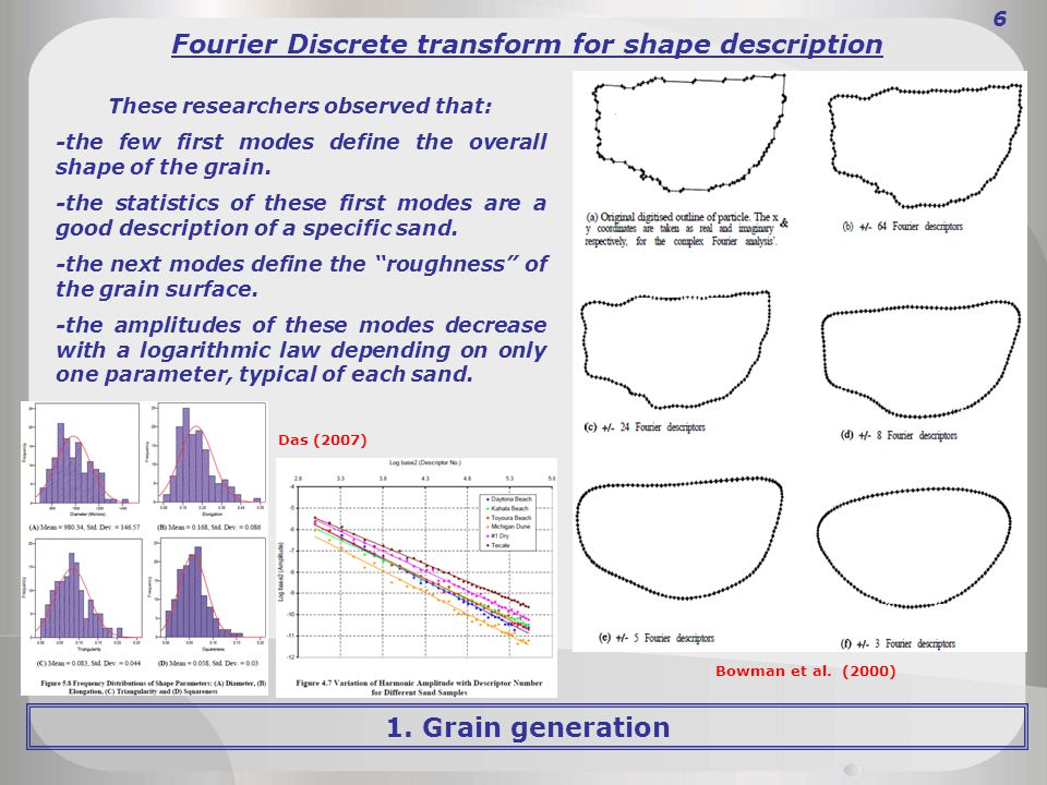1. Grain generation 6 Fourier Discrete transform for shape description These researchers observed that: -the few first modes define the overall shape