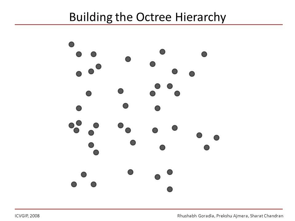 Building the Octree Hierarchy ICVGIP, 2008Rhushabh Goradia, Prekshu Ajmera, Sharat Chandran
