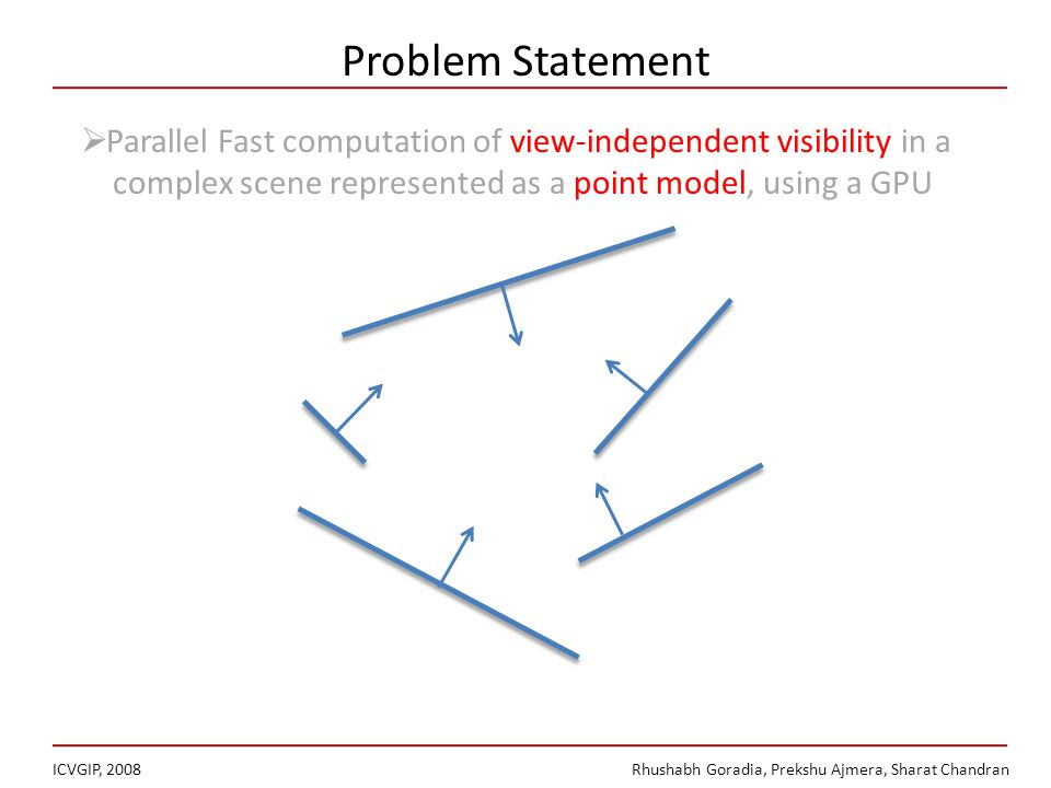 Parallel Fast computation of view-independent visibility in a complex scene represented as a point model, using a GPU Problem Statement ICVGIP, 2008Rhushabh Goradia, Prekshu Ajmera, Sharat Chandran