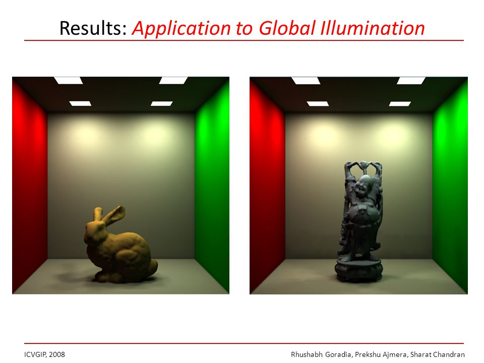 Results: Application to Global Illumination ICVGIP, 2008Rhushabh Goradia, Prekshu Ajmera, Sharat Chandran