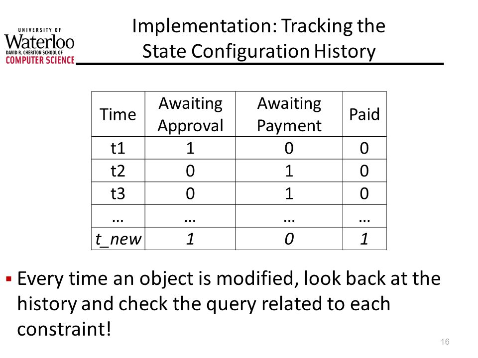 Implementation: Tracking the State Configuration History Every time an object is modified, look back at the history and check the query related to each constraint.