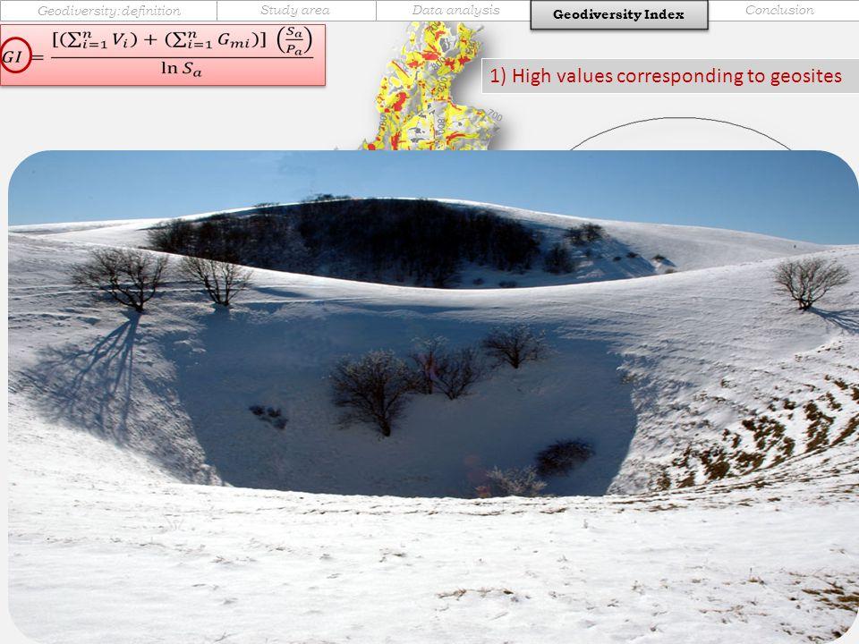 44% 37% 19% Medium GI LowGI High GI Geodiversity IndexConclusionData analysisStudy area Geodiversity:definition Geodiversity Index 1) High values corresponding to geosites