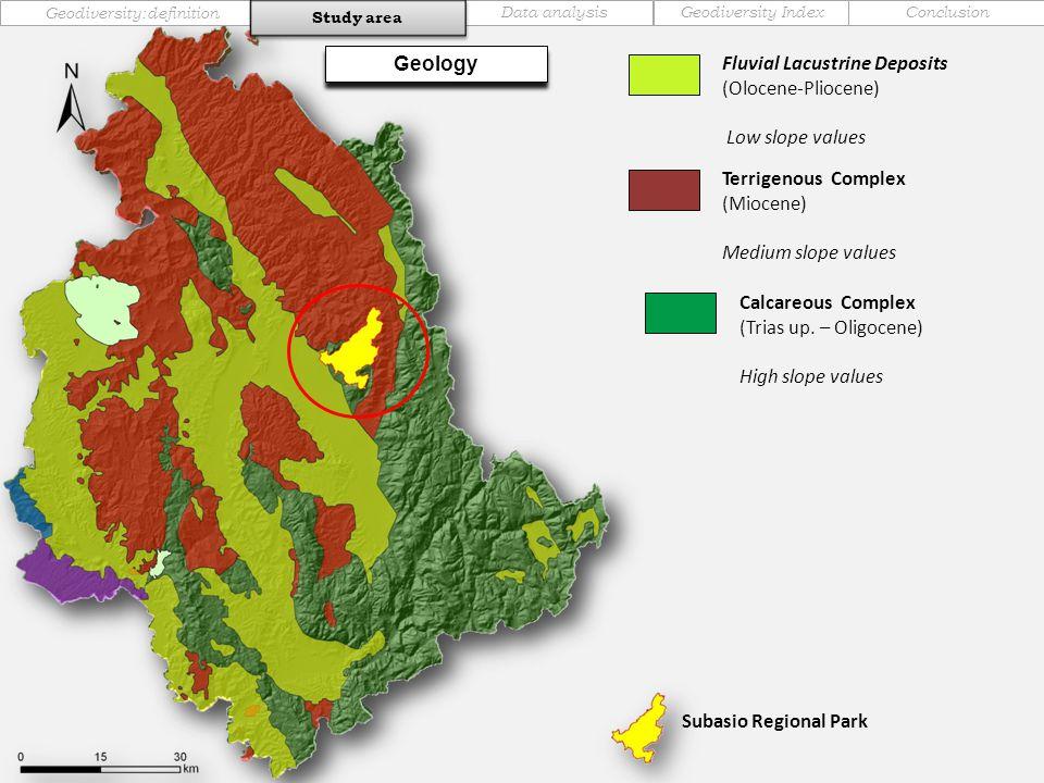 Geodiversity IndexConclusionData analysisStudy area Geodiversity:definition Study area Fluvial Lacustrine Deposits (Olocene-Pliocene) Low slope values Terrigenous Complex (Miocene) Medium slope values Calcareous Complex (Trias up.