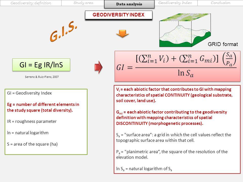 GI = Eg IR/lnS Serrano & Ruiz-Flano, 2007 GI = Geodiversity Index Eg = number of different elements in the study square (total diversity).