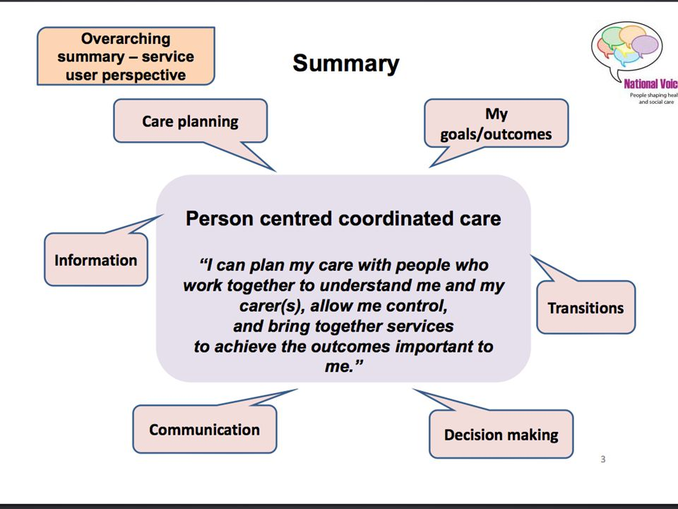 Integrated care (N Curry and C Ham, 2013, The Kings Fund) Three levels of integration MACRO – whole system level integration MESO – integration of services for patients with a particular condition MICRO – coordination of care for individual patients who have complex needs, and carers