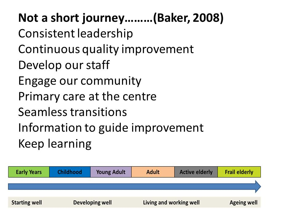 Not a short journey………(Baker, 2008) Consistent leadership Continuous quality improvement Develop our staff Engage our community Primary care at the ce