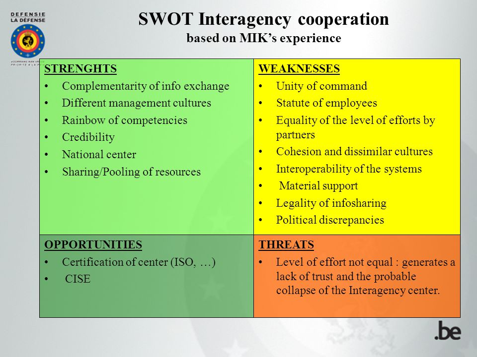 SWOT Interagency cooperation based on MIKs experience STRENGHTS Complementarity of info exchange Different management cultures Rainbow of competencies Credibility National center Sharing/Pooling of resources WEAKNESSES Unity of command Statute of employees Equality of the level of efforts by partners Cohesion and dissimilar cultures Interoperability of the systems Material support Legality of infosharing Political discrepancies OPPORTUNITIES Certification of center (ISO, …) CISE THREATS Level of effort not equal : generates a lack of trust and the probable collapse of the Interagency center.