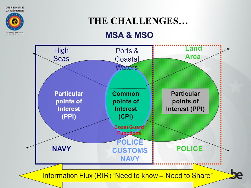 MSA & MSO High Seas Ports & Coastal Waters Land Area Particular points of Interest (PPI) Common points of Interest (CPI) NAVY POLICE CUSTOMS NAVY POLICE Coast Guard Functions Information Flux (RIR) Need to know – Need to Share THE CHALLENGES…