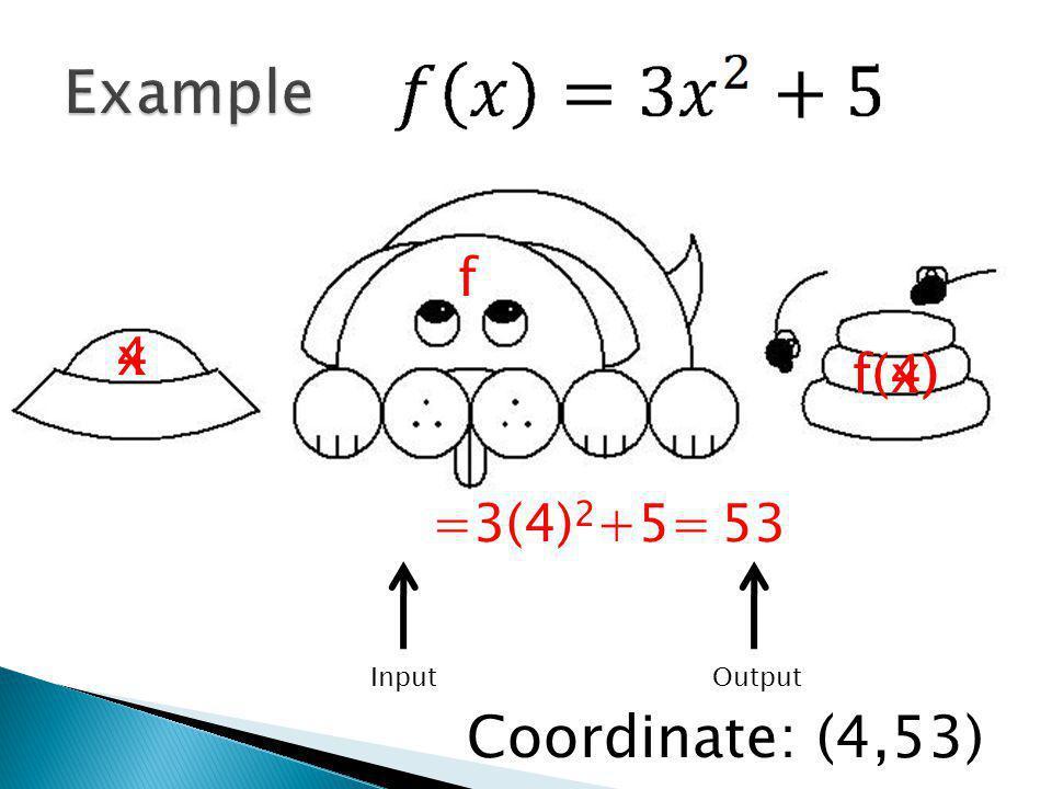 x f f(x) 4 f(4) =3(4) 2 +5= Input Output Coordinate: (4,53) 53