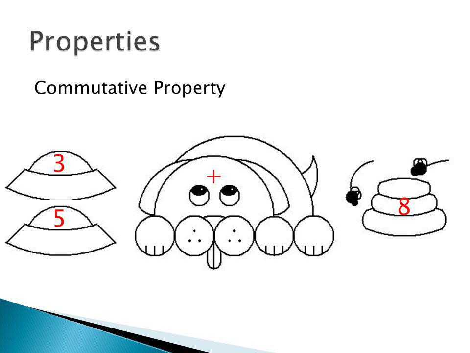 Commutative Property 3 + 8 5