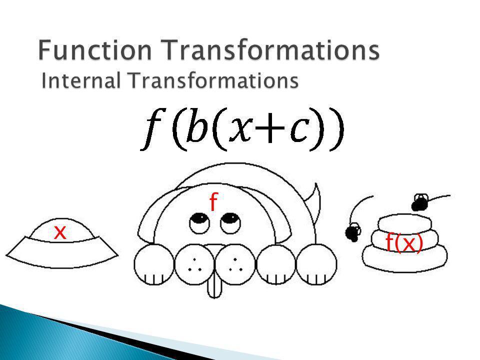 x x+c b(x+c) f(b(x+c)) ×b +c f