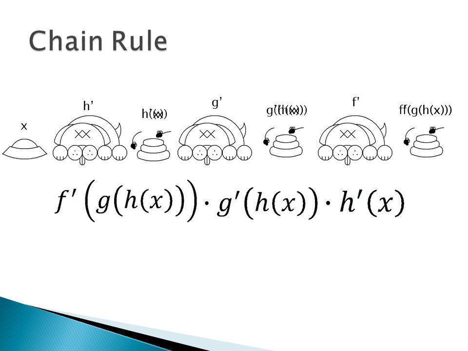f f(g(h(x))) x h(x) g h f f(g(h(x)))g(h(x)) g h(x) g(h(x)) h