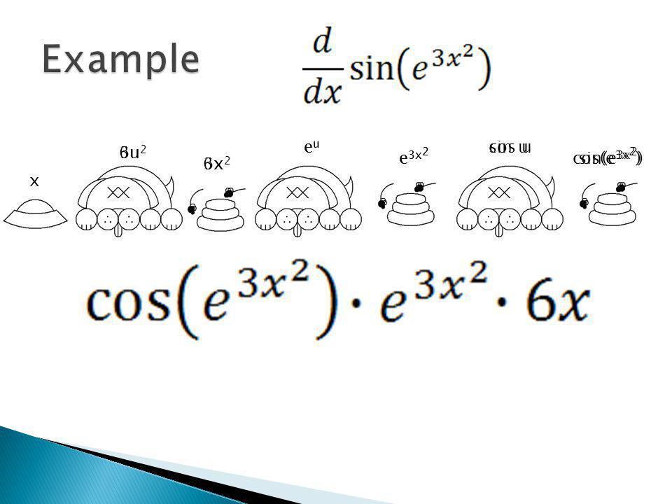 sin u sin(e 3x 2 ) x 6x eueu 6u cos u cos(e 3x 2 )e 3x 2 eueu 3x 2 e 3x 2 3u 2