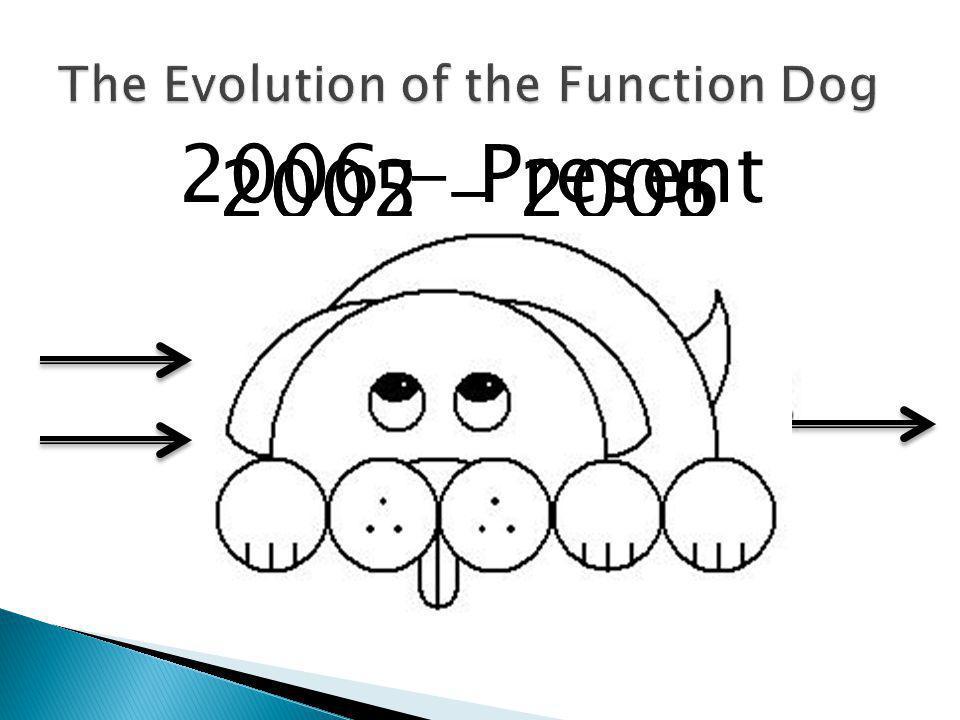 2002 - 20052005 - 2006 2006 - Present