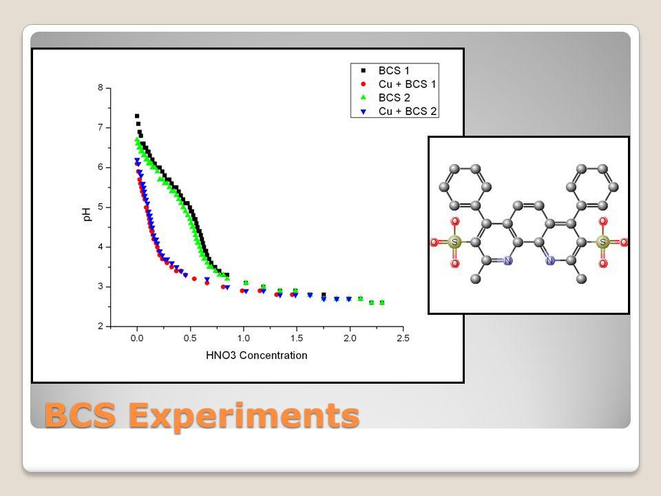 BCS Experiments