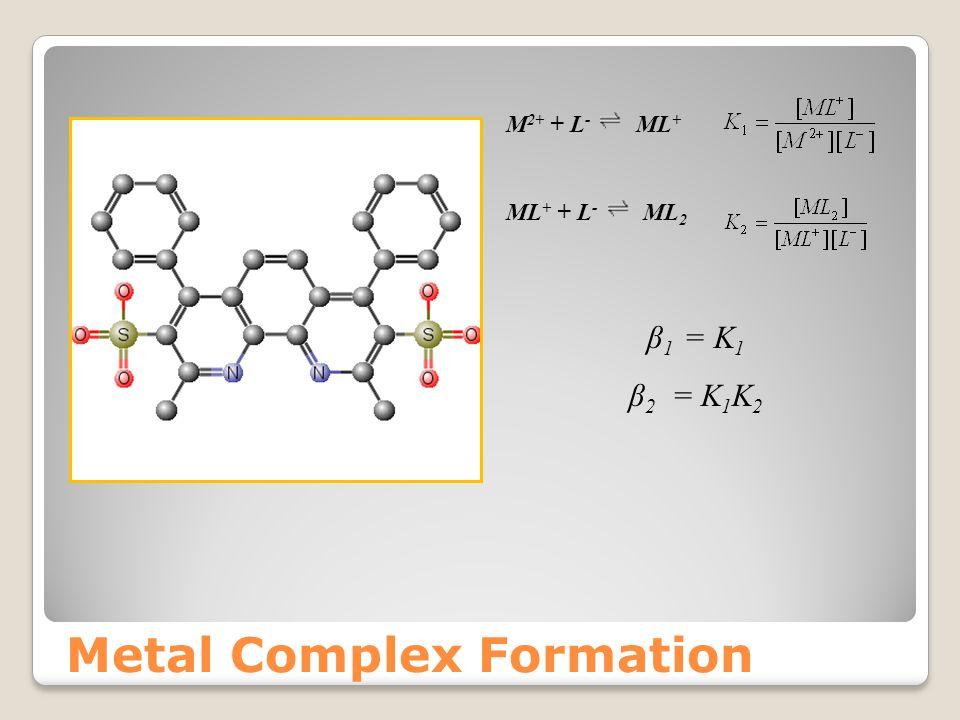 Metal Complex Formation M 2+ + L - ML + ML + + L - ML 2 β 1 = K 1 β 2 = K 1 K 2