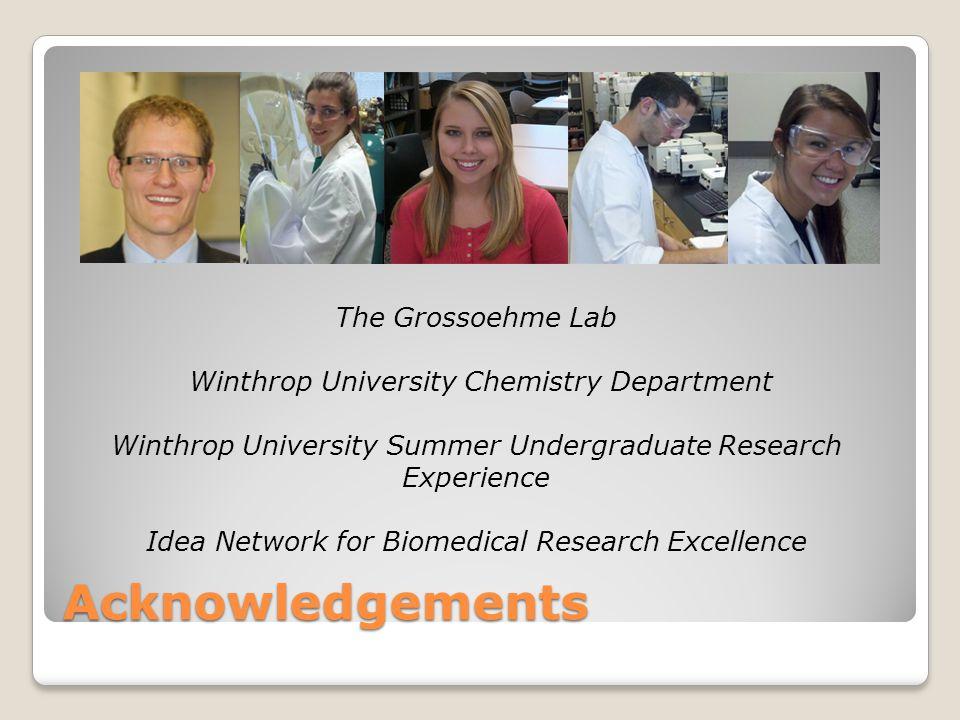 Acknowledgements The Grossoehme Lab Winthrop University Chemistry Department Winthrop University Summer Undergraduate Research Experience Idea Network