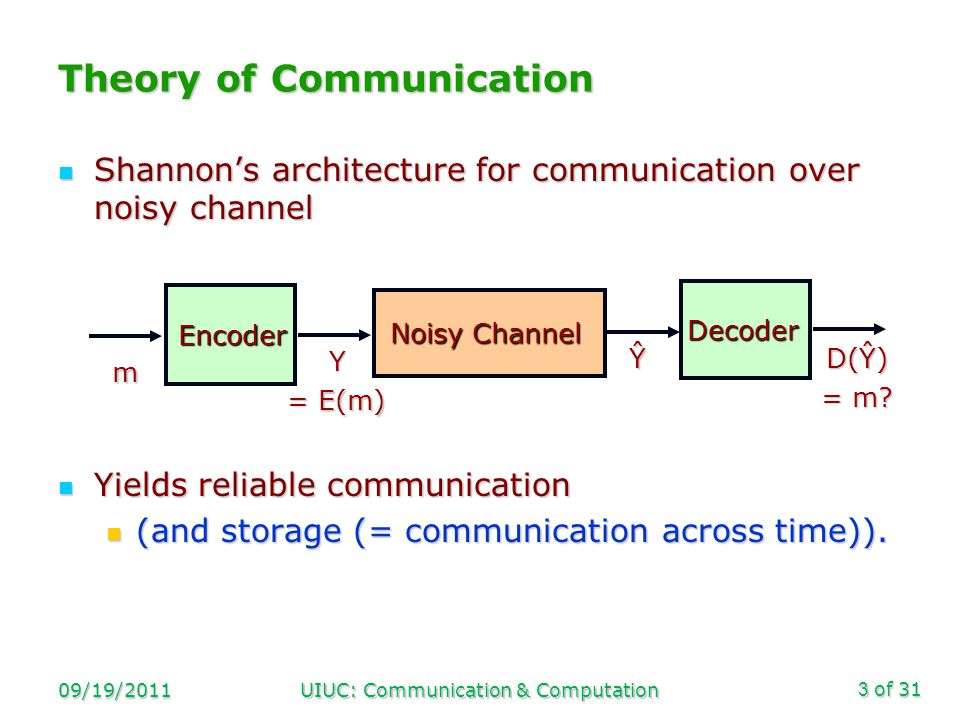 of 31 09/19/2011UIUC: Communication & Computation3 Theory of Communication Shannons architecture for communication over noisy channel Shannons architecture for communication over noisy channel Yields reliable communication Yields reliable communication (and storage (= communication across time)).