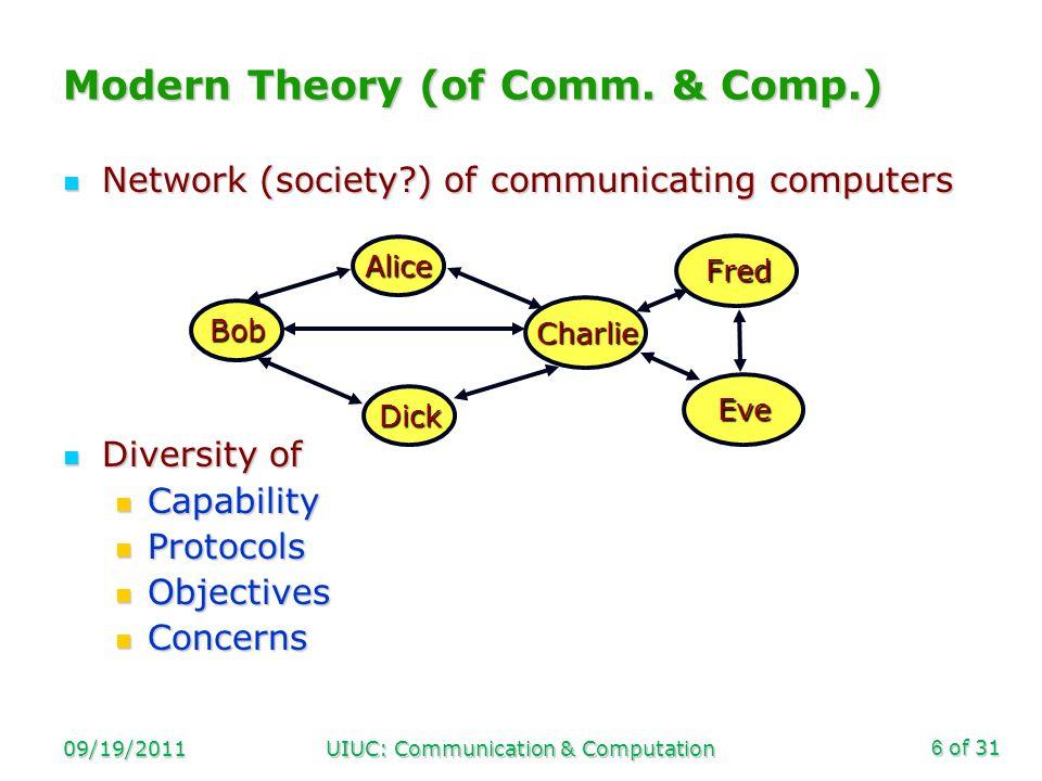 of 31 09/19/2011UIUC: Communication & Computation7 Modern Challenges (to communication) Nature of communication is more complex.
