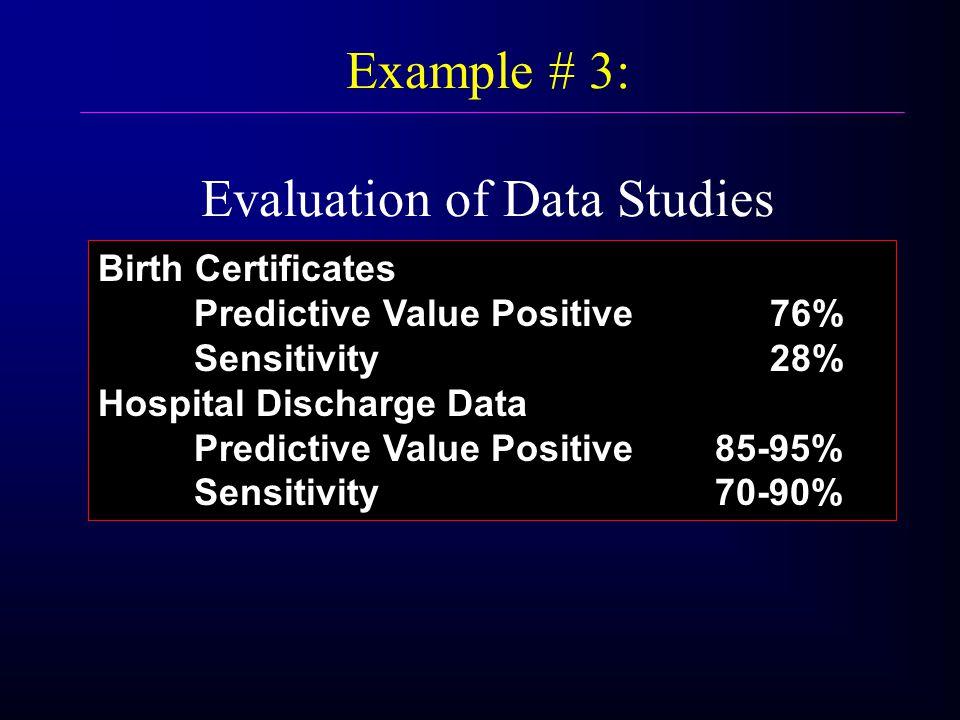 Birth Certificates Predictive Value Positive 76% Sensitivity 28% Hospital Discharge Data Predictive Value Positive 85-95% Sensitivity 70-90% Example # 3: Evaluation of Data Studies