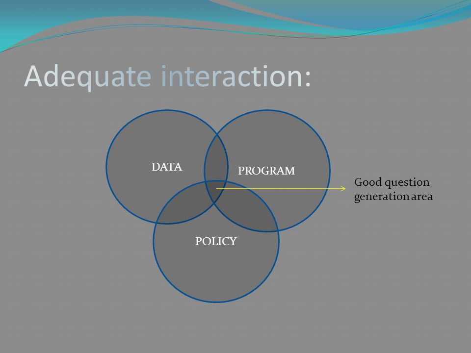 DATA PROGRAM POLICY Good question generation area