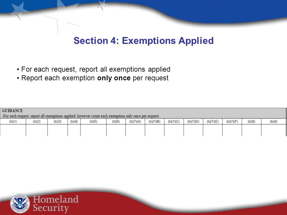 Section 4: Exemptions Applied For each request, report all exemptions applied Report each exemption only once per request