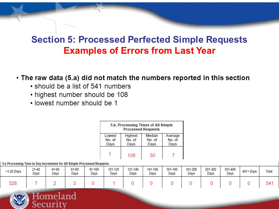 Section 5: Processed Perfected Simple Requests Examples of Errors from Last Year The raw data (5.a) did not match the numbers reported in this section should be a list of 541 numbers highest number should be 108 lowest number should be 1 1 108507 528723010000000541