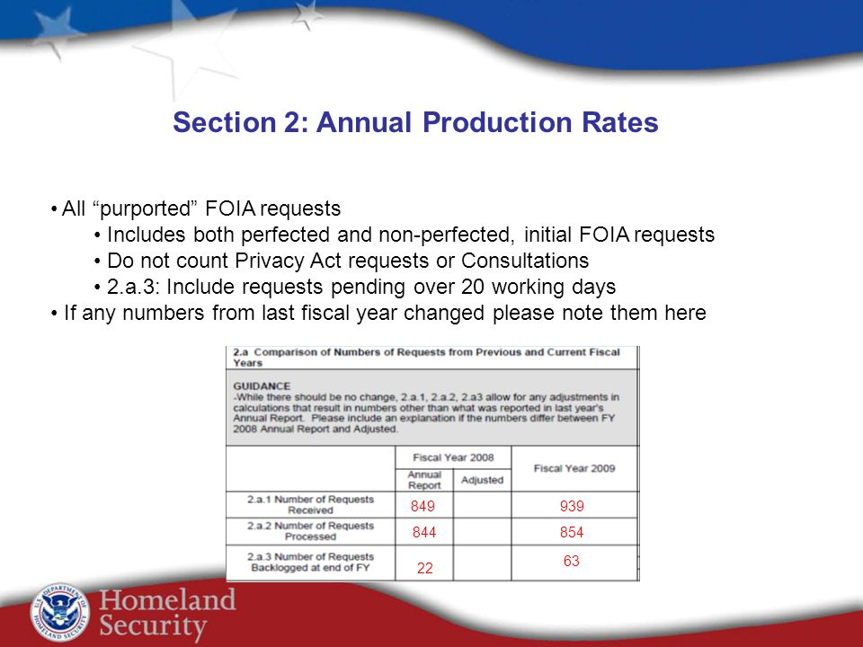 Section 2: Annual Production Rates All purported FOIA requests Includes both perfected and non-perfected, initial FOIA requests Do not count Privacy Act requests or Consultations 2.a.3: Include requests pending over 20 working days If any numbers from last fiscal year changed please note them here 849 844 22 939 854 63