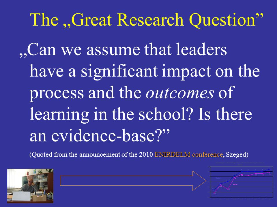 The Great Research Question ENIRDELM conferenceCan we assume that leaders have a significant impact on the process and the outcomes of learning in the school.