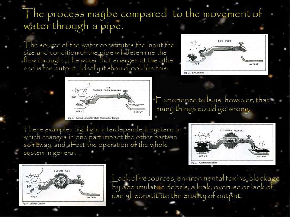 The process maybe compared to the movement of water through a pipe.
