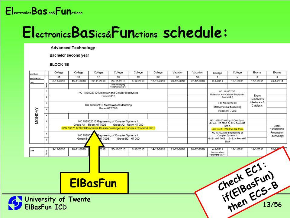 University of Twente ElBasFun ICD 13/56 El ectronics Bas ics& Fun ctions El ectronics Bas ics& Fun ctions schedule: ElBasFun Check EC1: if(ElBasFun) then ECS-B