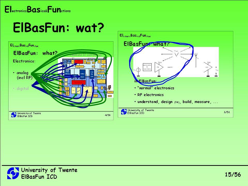University of Twente ElBasFun ICD 15/56 El ectronics Bas ics& Fun ctions ElBasFun: wat