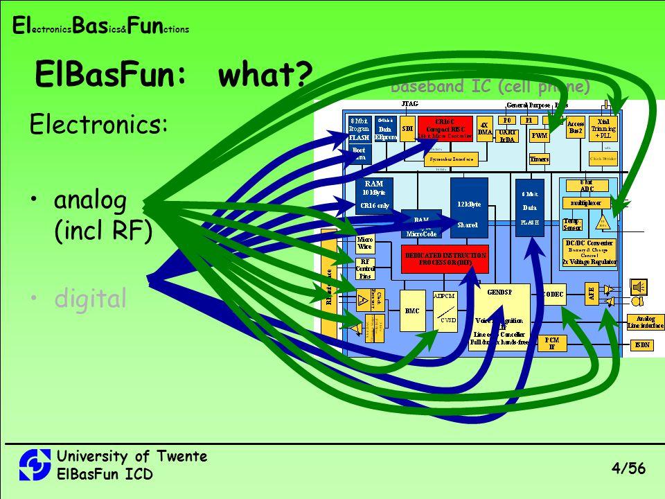 University of Twente ElBasFun ICD 4/56 El ectronics Bas ics& Fun ctions baseband IC (cell phone) ElBasFun: what.