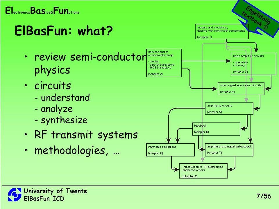 University of Twente ElBasFun ICD 7/56 El ectronics Bas ics& Fun ctions review semi-conductor physics circuits - understand - analyze - synthesize RF transmit systems methodologies, … ElBasFun: what.