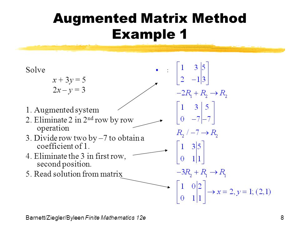 9 Barnett/Ziegler/Byleen Finite Mathematics 12e Augmented Matrix Method Example 2 Solve x + 2y = 4 x + (1/2)y = 4 Eliminate fraction in second equation by multiplying by 2 Write system as augmented matrix.