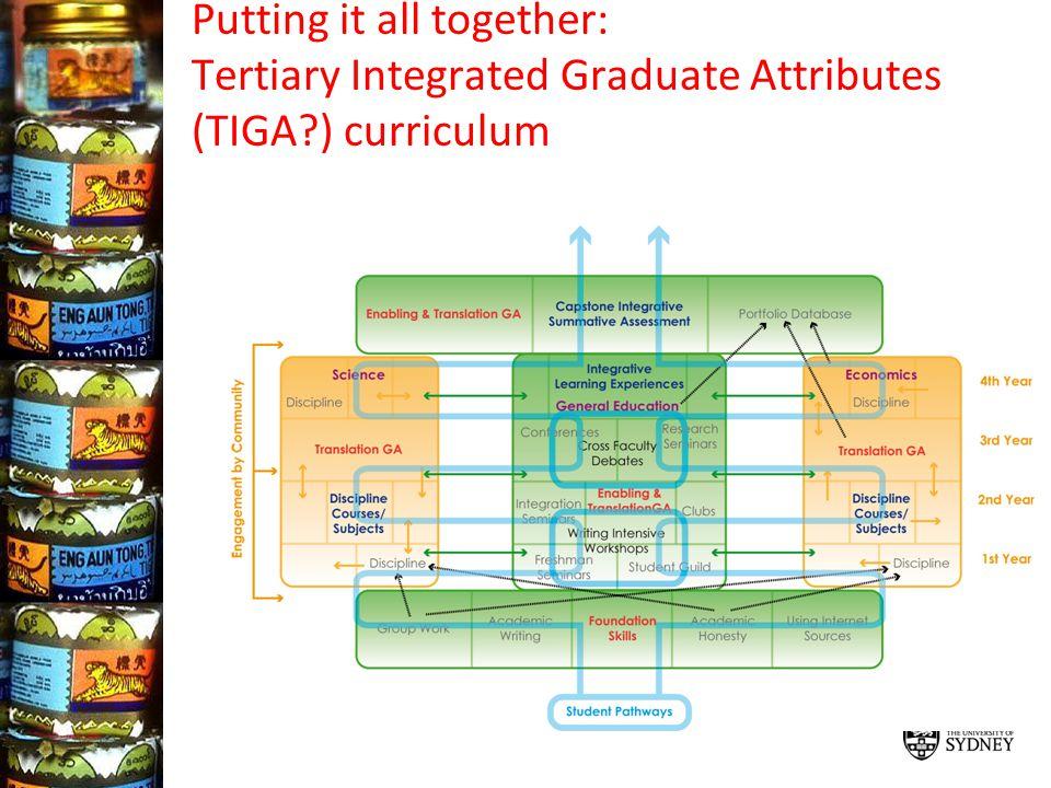 Putting it all together: Tertiary Integrated Graduate Attributes (TIGA?) curriculum