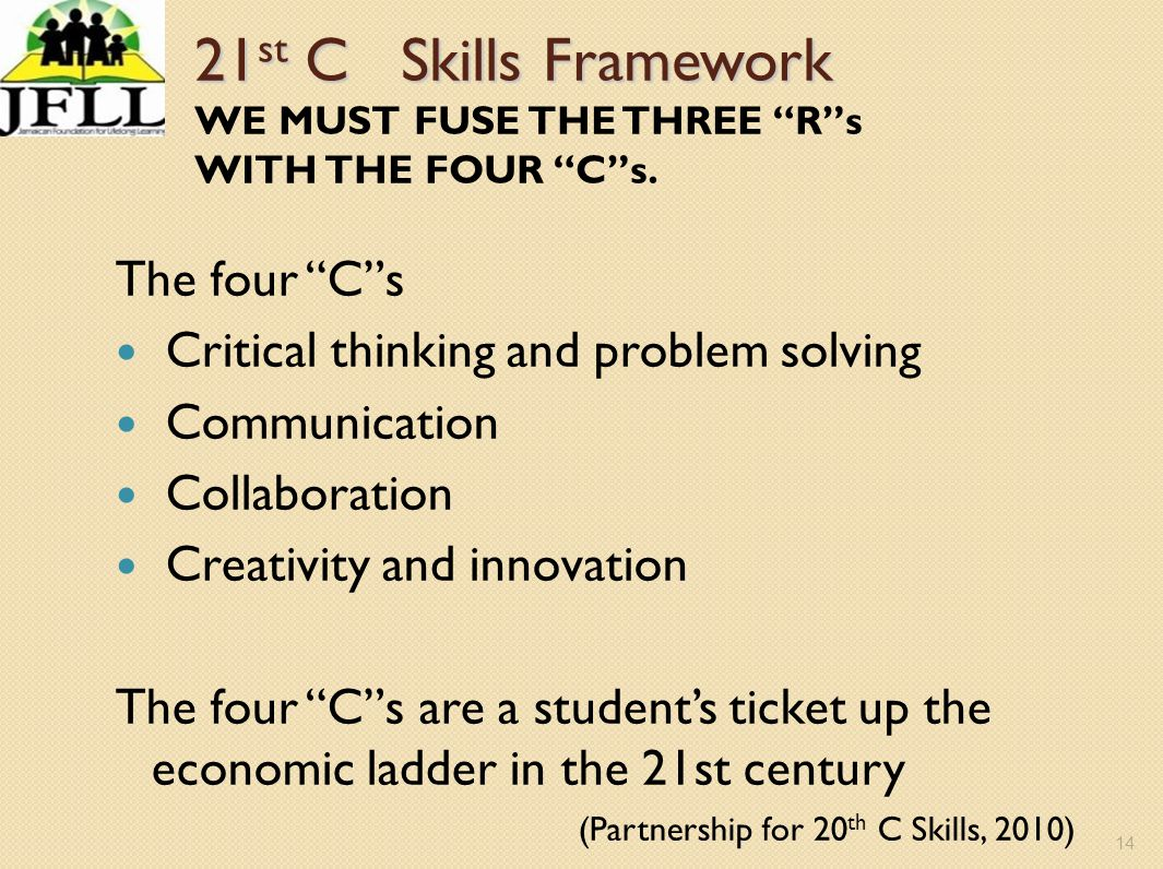 14 21 st C Skills Framework 21 st C Skills Framework WE MUST FUSE THE THREE Rs WITH THE FOUR Cs. The four Cs Critical thinking and problem solving Com