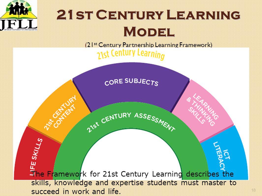 18 21st Century Learning Model ( 21st Century Learning Model (21 st Century Partnership Learning Framework) The Framework for 21st Century Learning de