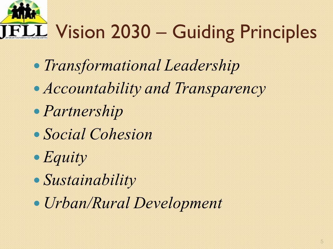 5 Vision 2030 – Guiding Principles Transformational Leadership Accountability and Transparency Partnership Social Cohesion Equity Sustainability Urban