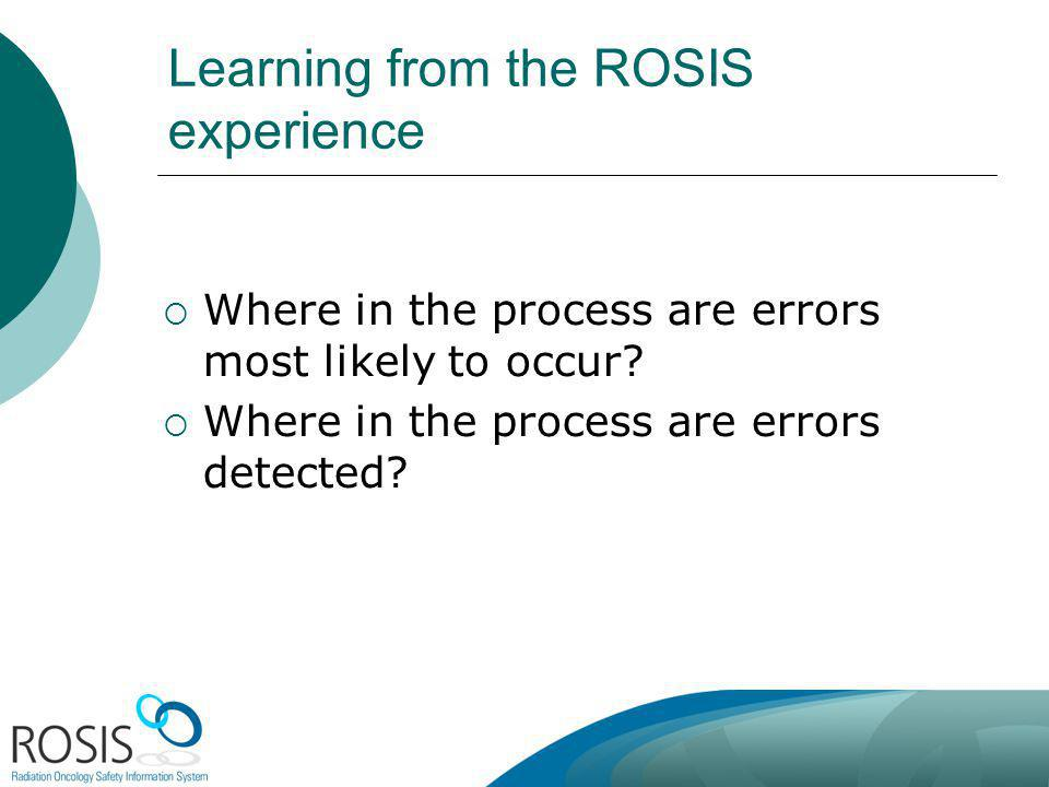 Learning from the ROSIS experience Where in the process are errors most likely to occur? Where in the process are errors detected?