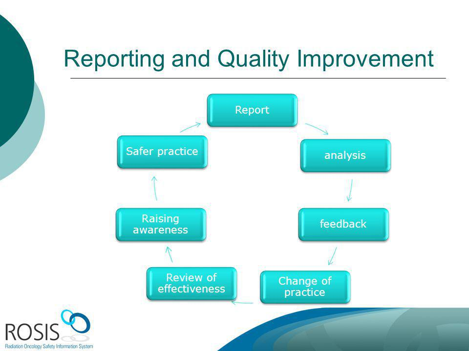 Reporting and Quality Improvement Reportanalysisfeedback Change of practice Review of effectiveness Raising awareness Safer practice