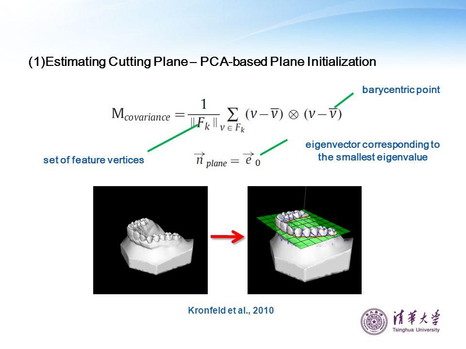 (1)Estimating Cutting Plane – PCA-based Plane Initialization Kronfeld et al., 2010 set of feature vertices barycentric point eigenvector corresponding