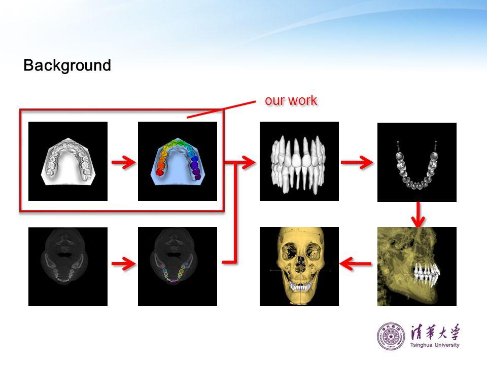 original morphologic skeleton (Rossl et al., 2000) improved morphologic skeleton 1 st Step: Locating Teeth Parts – (2)Morphologic Skeletonization