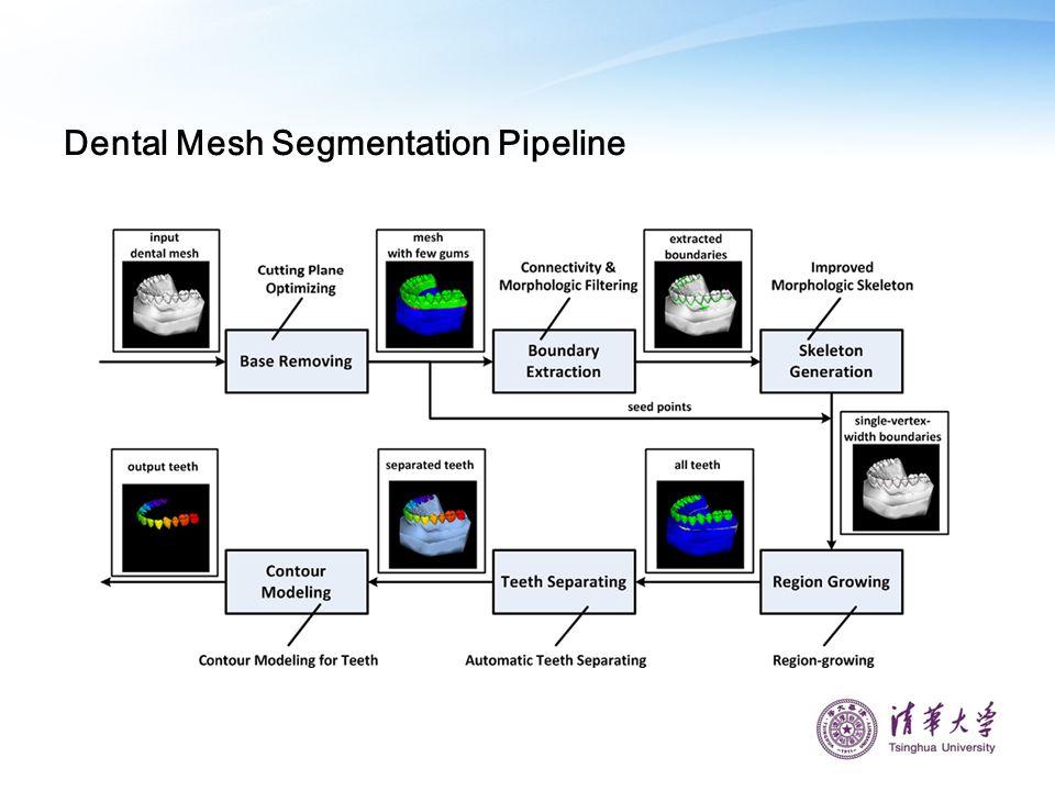 Dental Mesh Segmentation Pipeline