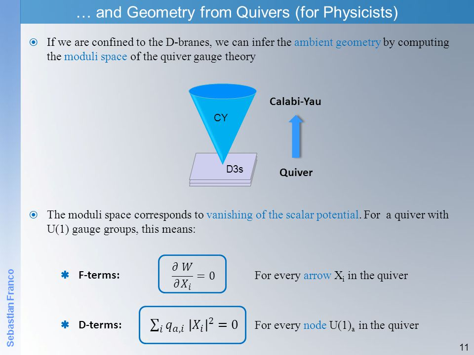Sebastian Franco … and Geometry from Quivers (for Physicists) 11 D3s CY Quiver Calabi-Yau If we are confined to the D-branes, we can infer the ambient