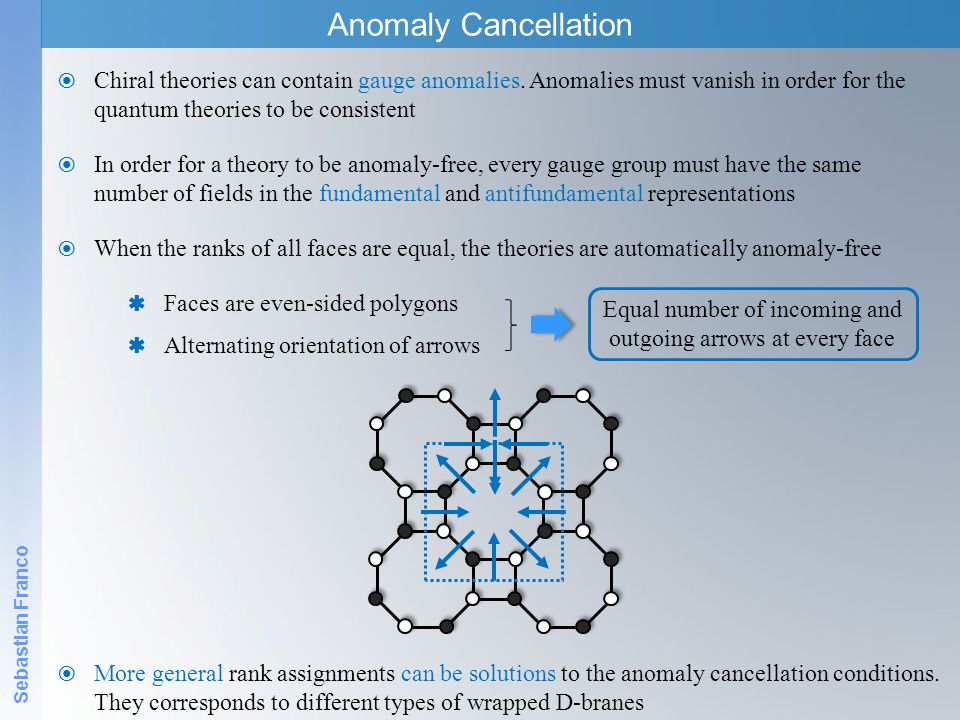 Sebastian Franco Anomaly Cancellation Chiral theories can contain gauge anomalies. Anomalies must vanish in order for the quantum theories to be consi